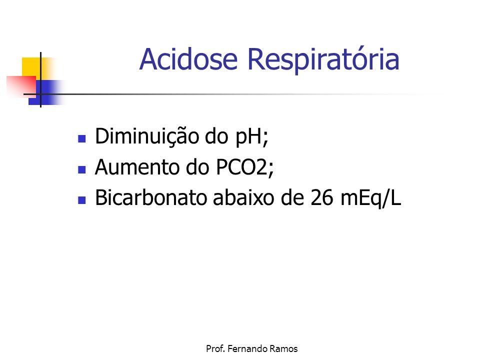 Prof. Fernando Ramos Acidose Respiratória Diminuição do pH; Aumento do PCO2; Bicarbonato abaixo de 26 mEq/L