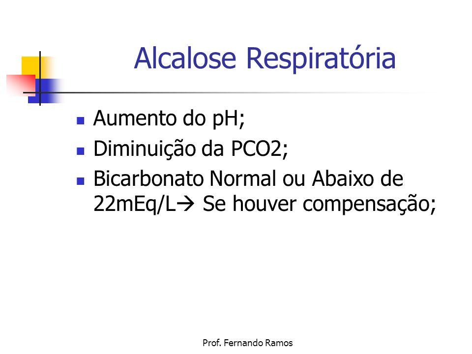 Prof. Fernando Ramos Alcalose Respiratória Aumento do pH; Diminuição da PCO2; Bicarbonato Normal ou Abaixo de 22mEq/L Se houver compensação;