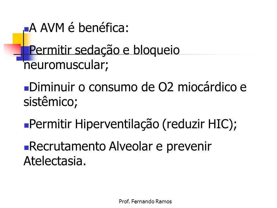 Prof. Fernando Ramos A AVM é benéfica: Permitir sedação e bloqueio neuromuscular; Diminuir o consumo de O2 miocárdico e sistêmico; Permitir Hiperventi