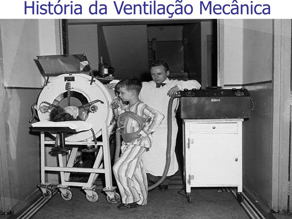 Prof. Fernando Ramos História da Ventilação Mecânica