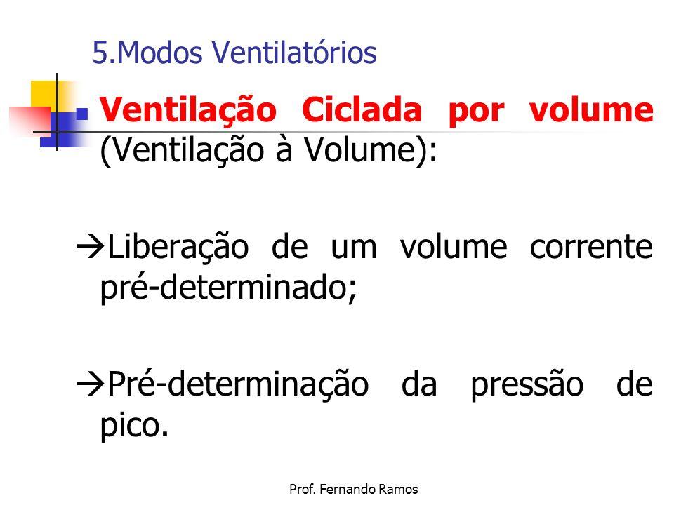 5.Modos Ventilatórios Ventilação Ciclada por volume (Ventilação à Volume): Liberação de um volume corrente pré-determinado; Pré-determinação da pressã