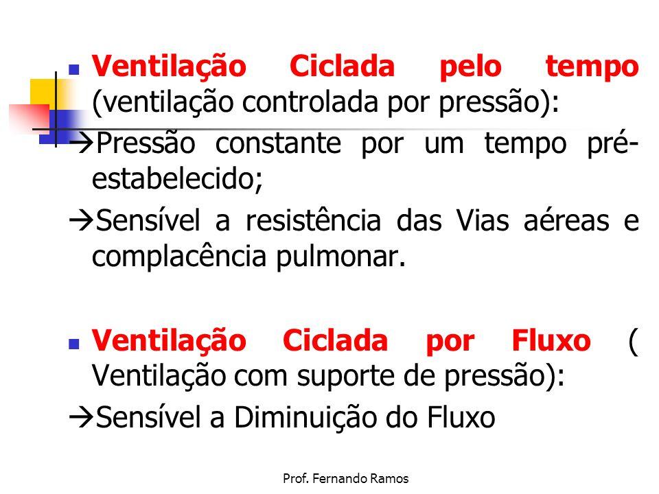 Prof. Fernando Ramos Ventilação Ciclada pelo tempo (ventilação controlada por pressão): Pressão constante por um tempo pré- estabelecido; Sensível a r