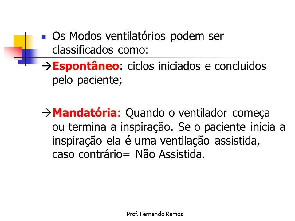 Prof. Fernando Ramos Os Modos ventilatórios podem ser classificados como: Espontâneo: ciclos iniciados e concluidos pelo paciente; Mandatória: Quando