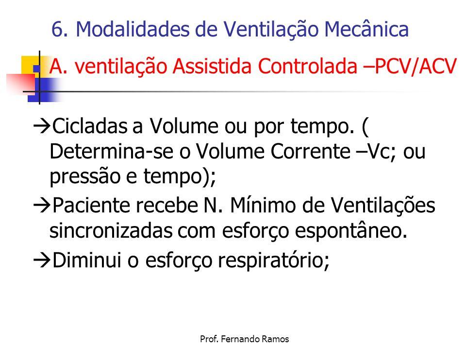 Prof. Fernando Ramos 6. Modalidades de Ventilação Mecânica A. ventilação Assistida Controlada –PCV/ACV Cicladas a Volume ou por tempo. ( Determina-se
