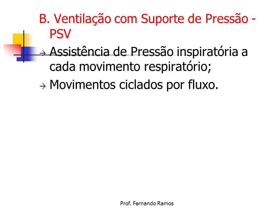 Prof. Fernando Ramos B. Ventilação com Suporte de Pressão - PSV Assistência de Pressão inspiratória a cada movimento respiratório; Movimentos ciclados