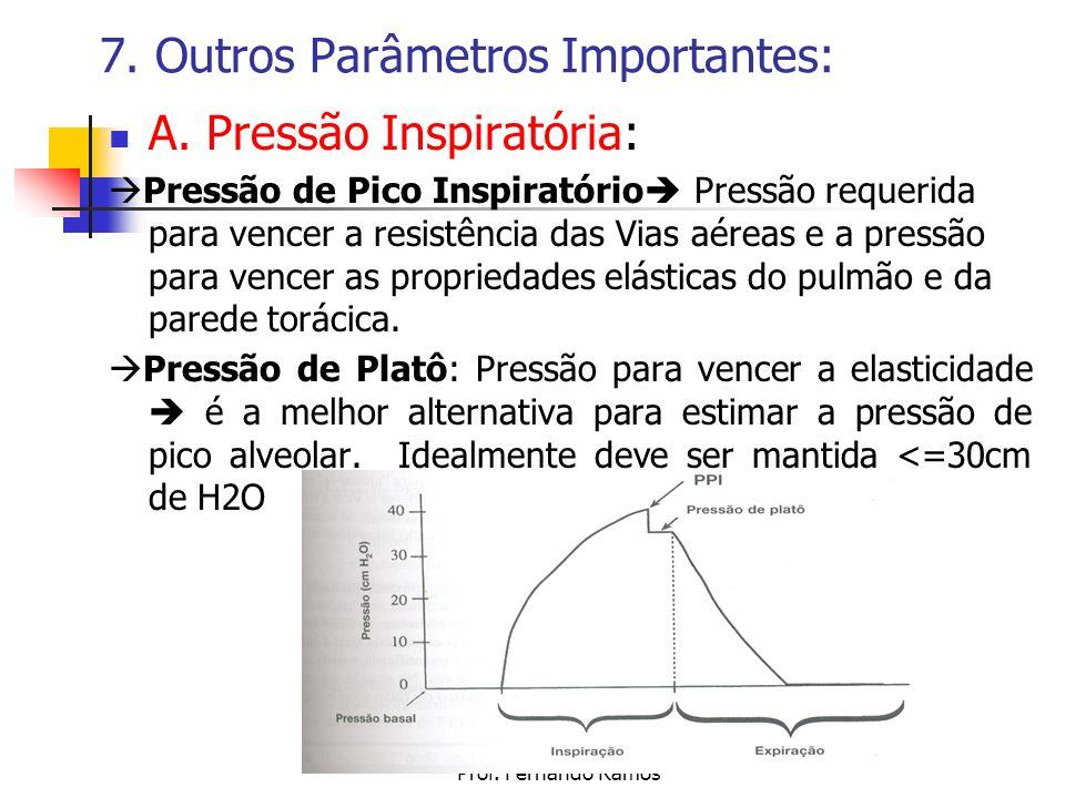 Prof. Fernando Ramos 7. Outros Parâmetros Importantes: A. Pressão Inspiratória: Pressão de Pico Inspiratório Pressão requerida para vencer a resistênc