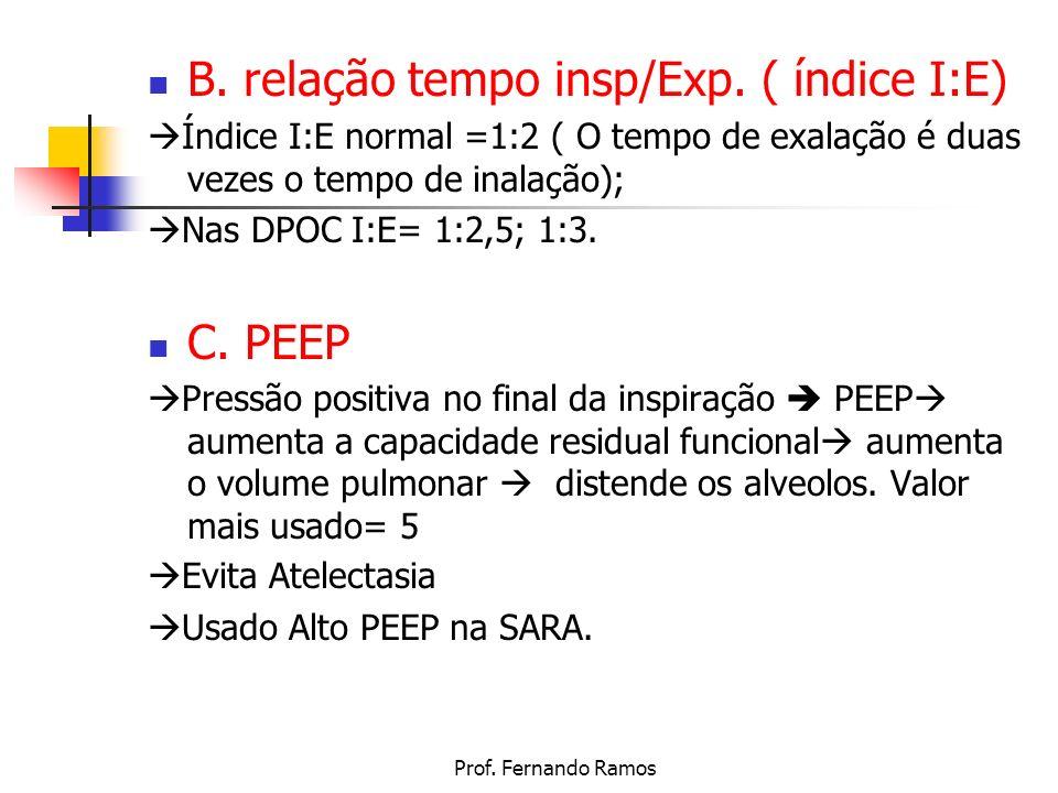 Prof. Fernando Ramos B. relação tempo insp/Exp. ( índice I:E) Índice I:E normal =1:2 ( O tempo de exalação é duas vezes o tempo de inalação); Nas DPOC