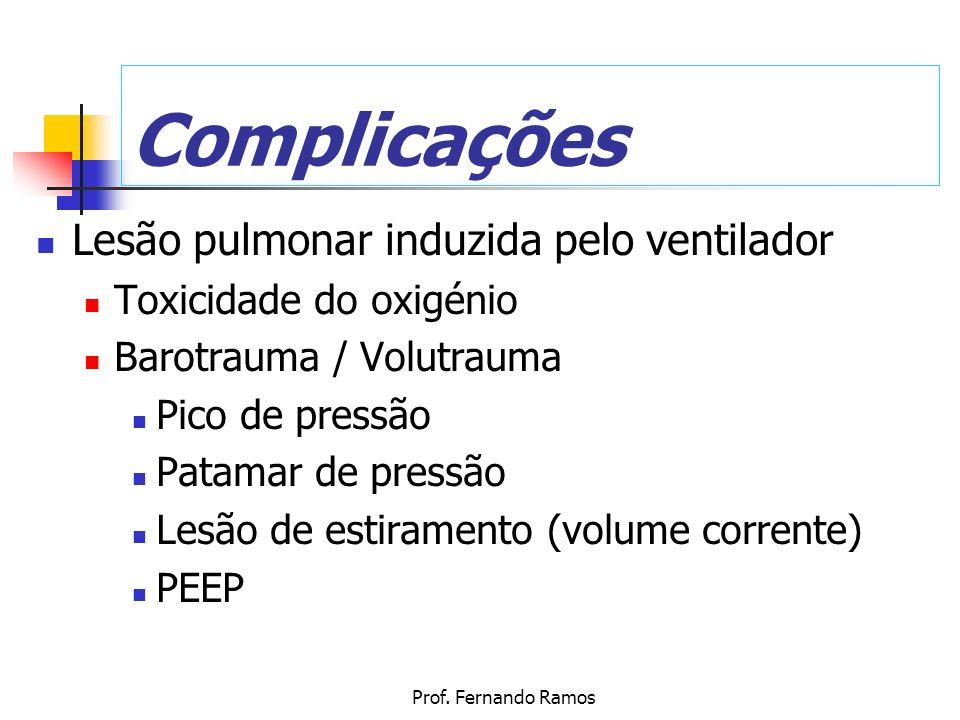 Prof. Fernando Ramos Complicações Lesão pulmonar induzida pelo ventilador Toxicidade do oxigénio Barotrauma / Volutrauma Pico de pressão Patamar de pr