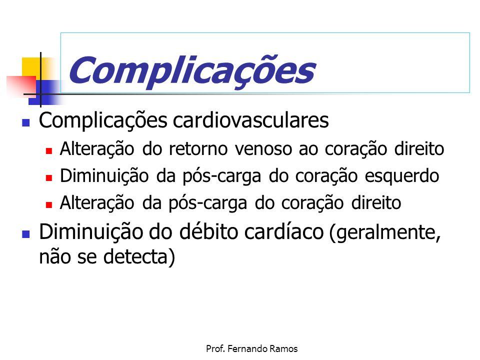Prof. Fernando Ramos Complicações Complicações cardiovasculares Alteração do retorno venoso ao coração direito Diminuição da pós-carga do coração esqu