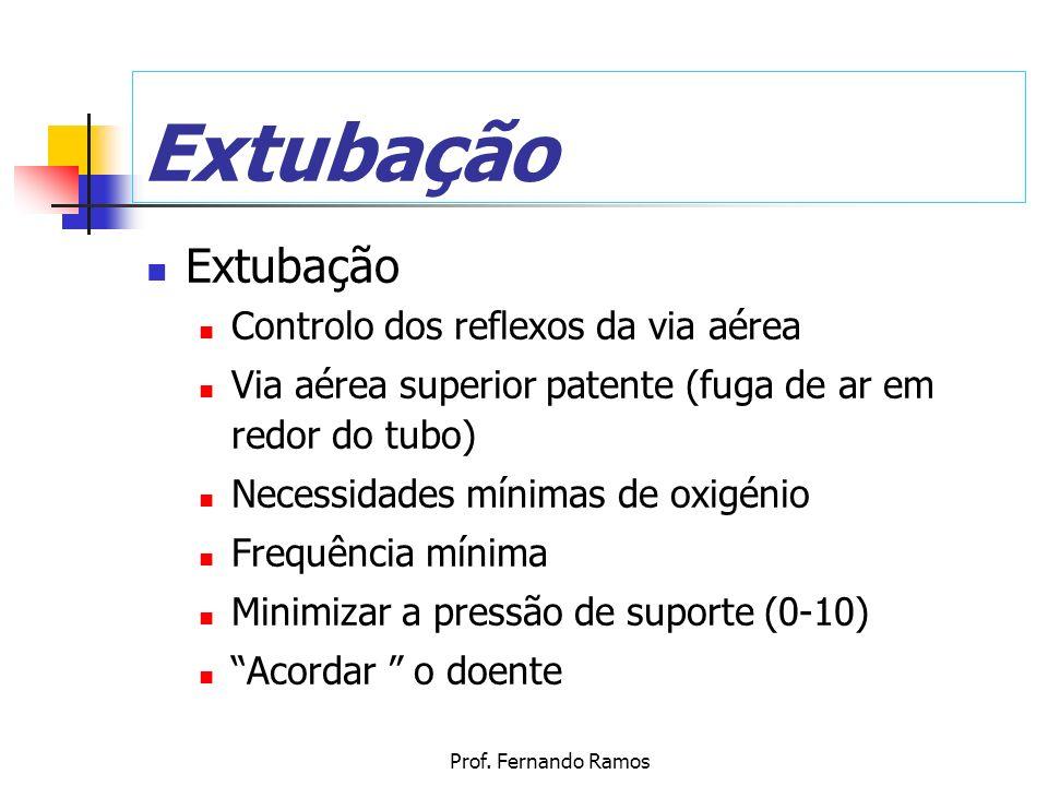 Prof. Fernando Ramos Extubação Controlo dos reflexos da via aérea Via aérea superior patente (fuga de ar em redor do tubo) Necessidades mínimas de oxi