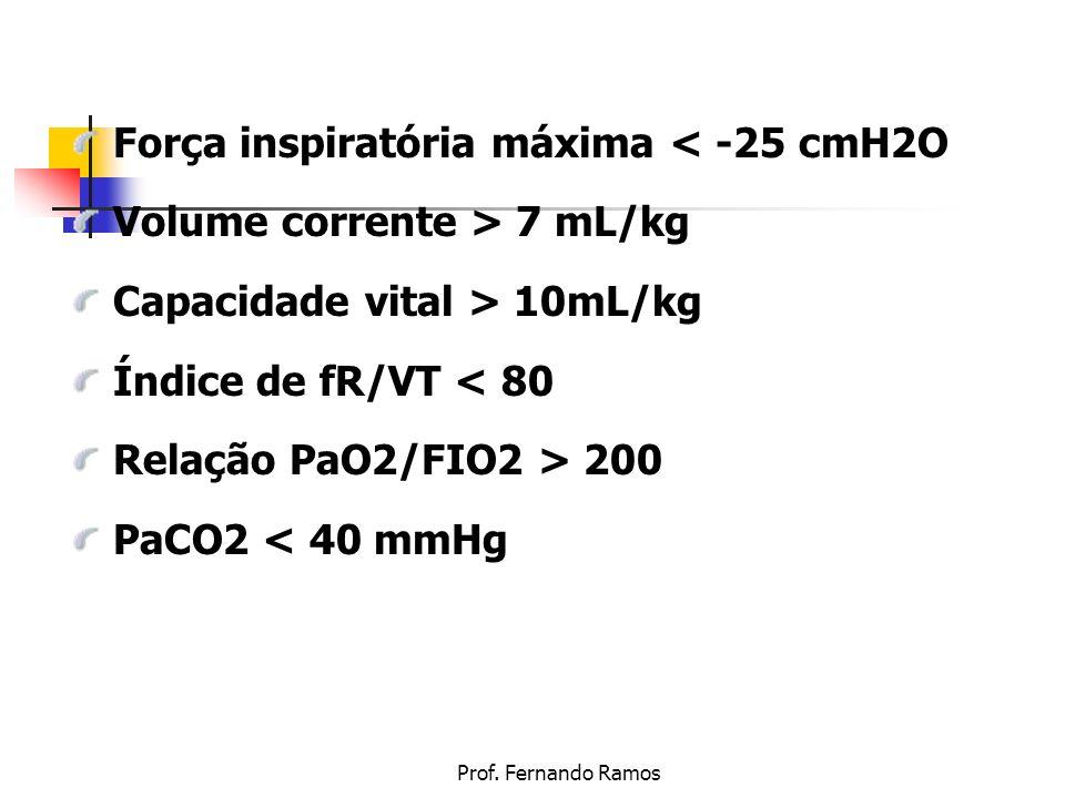 Prof. Fernando Ramos Força inspiratória máxima < -25 cmH2O Volume corrente > 7 mL/kg Capacidade vital > 10mL/kg Índice de fR/VT < 80 Relação PaO2/FIO2