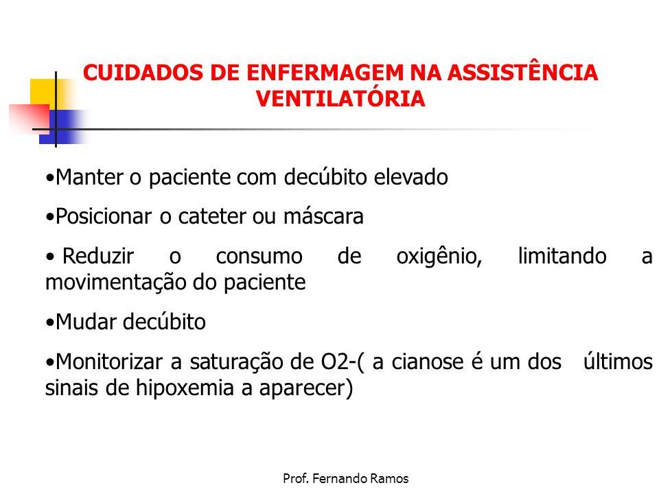 Prof. Fernando Ramos CUIDADOS DE ENFERMAGEM NA ASSISTÊNCIA VENTILATÓRIA Manter o paciente com decúbito elevado Posicionar o cateter ou máscara Reduzir