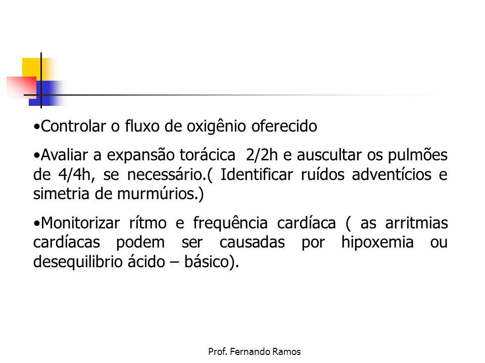 Prof. Fernando Ramos Controlar o fluxo de oxigênio oferecido Avaliar a expansão torácica 2/2h e auscultar os pulmões de 4/4h, se necessário.( Identifi