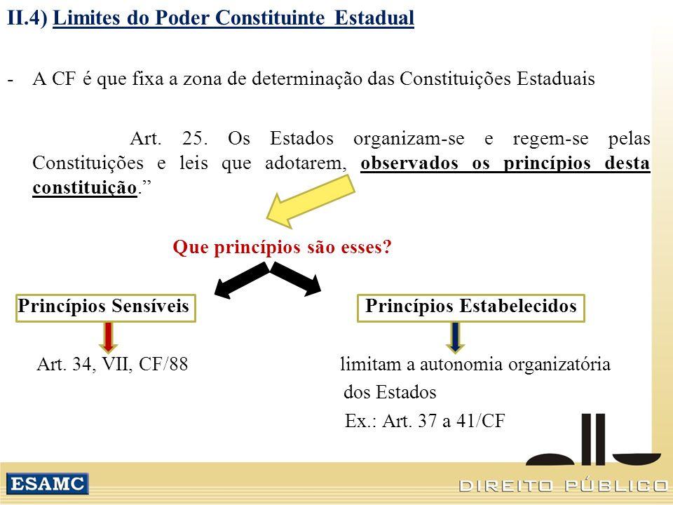 II.4) Limites do Poder Constituinte Estadual -A CF é que fixa a zona de determinação das Constituições Estaduais Art. 25. Os Estados organizam-se e re