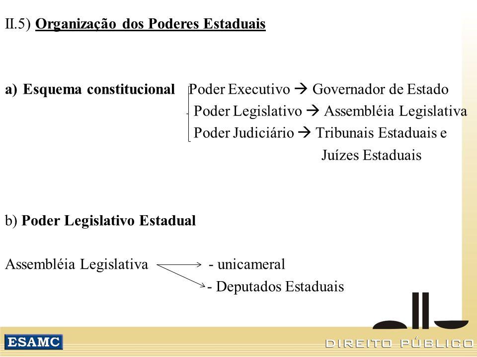 II.5) Organização dos Poderes Estaduais a)Esquema constitucional Poder Executivo Governador de Estado Poder Legislativo Assembléia Legislativa Poder J