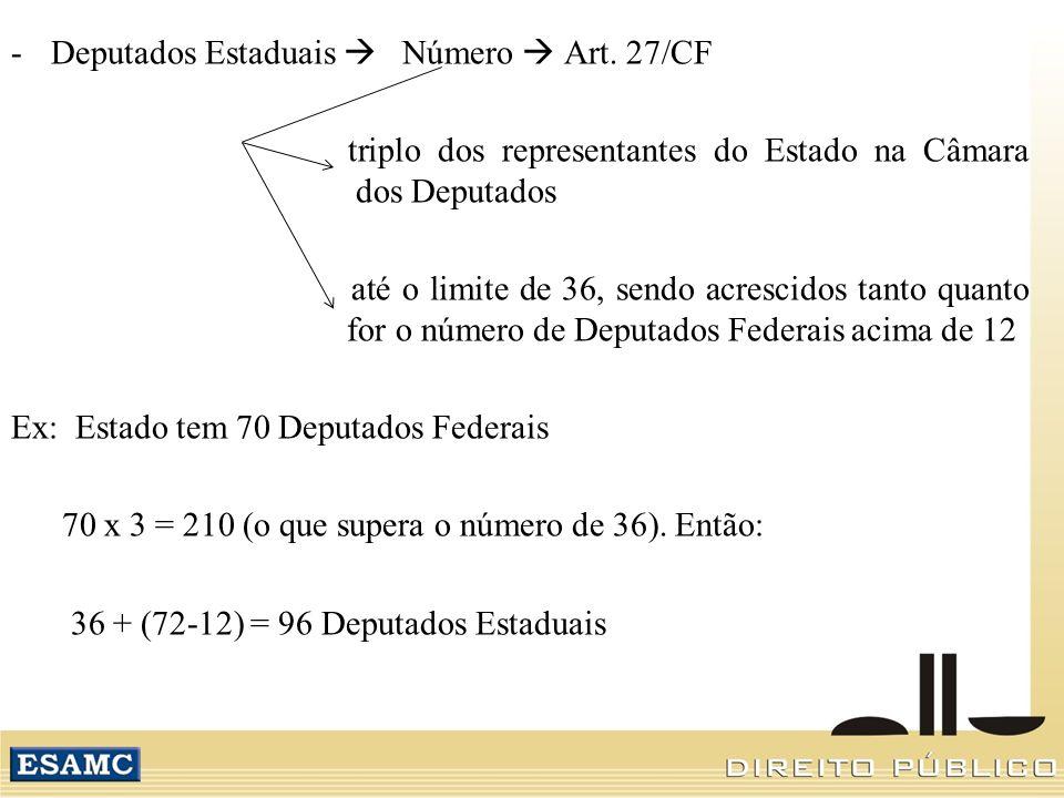 -Deputados Estaduais Número Art. 27/CF triplo dos representantes do Estado na Câmara dos Deputados até o limite de 36, sendo acrescidos tanto quanto f