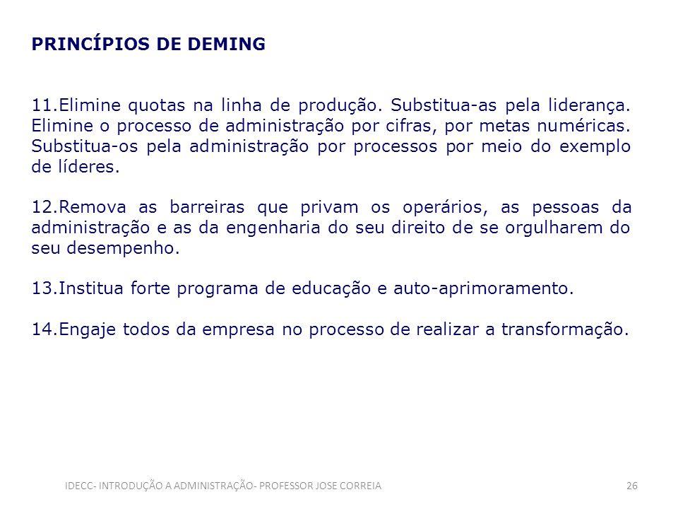PRINCÍPIOS DE DEMING 11.Elimine quotas na linha de produção. Substitua-as pela liderança. Elimine o processo de administração por cifras, por metas nu