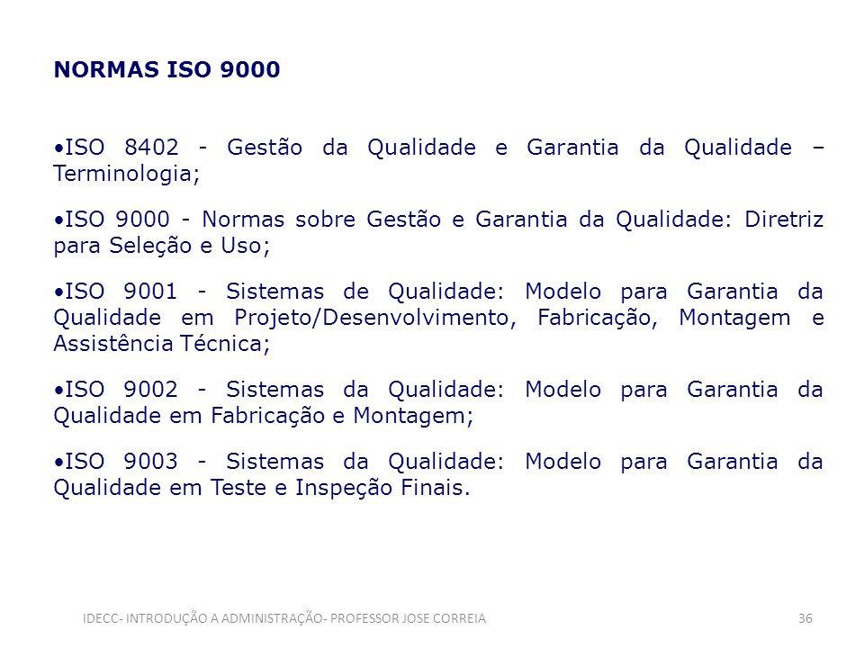 NORMAS ISO 9000 ISO 8402 - Gestão da Qualidade e Garantia da Qualidade – Terminologia; ISO 9000 - Normas sobre Gestão e Garantia da Qualidade: Diretri