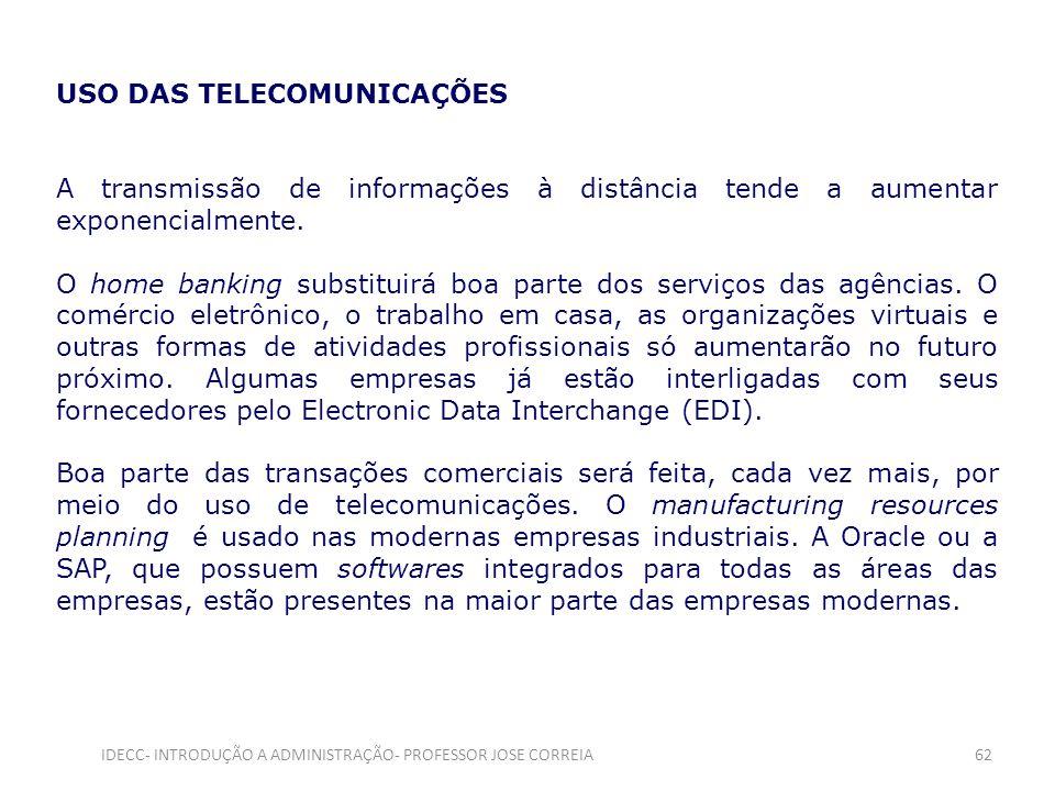 USO DAS TELECOMUNICAÇÕES A transmissão de informações à distância tende a aumentar exponencialmente. O home banking substituirá boa parte dos serviços
