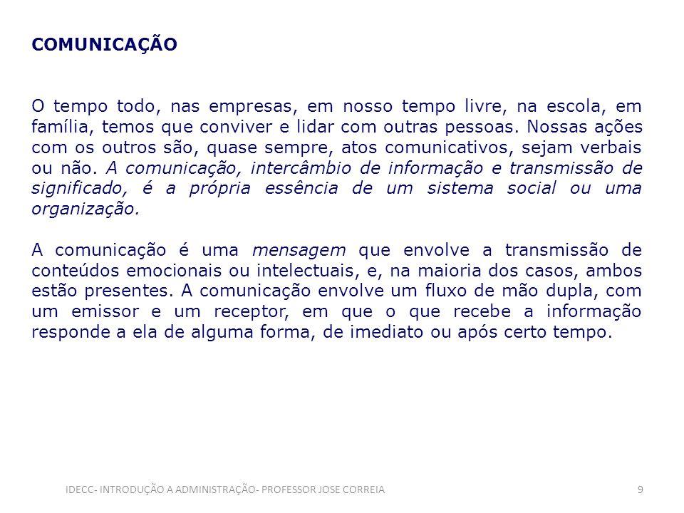 10IDECC- INTRODUÇÃO A ADMINISTRAÇÃO- PROFESSOR JOSE CORREIA