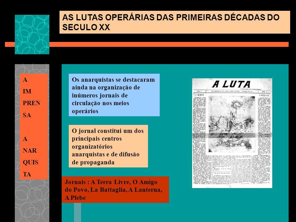 A IM PREN SA A NAR QUIS TA Os anarquistas se destacaram ainda na organização de inúmeros jornais de circulação nos meios operários O jornal constitui