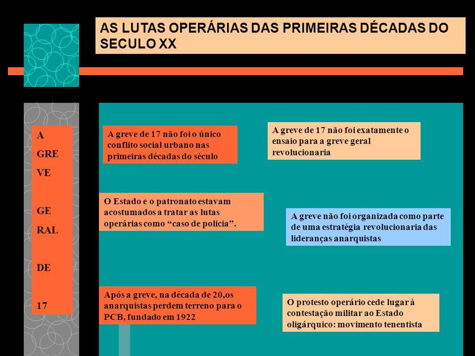 AS LUTAS OPERÁRIAS DAS PRIMEIRAS DÉCADAS DO SECULO XX A GRE VE GE RAL DE 17 A greve de 17 não foi exatamente o ensaio para a greve geral revolucionari