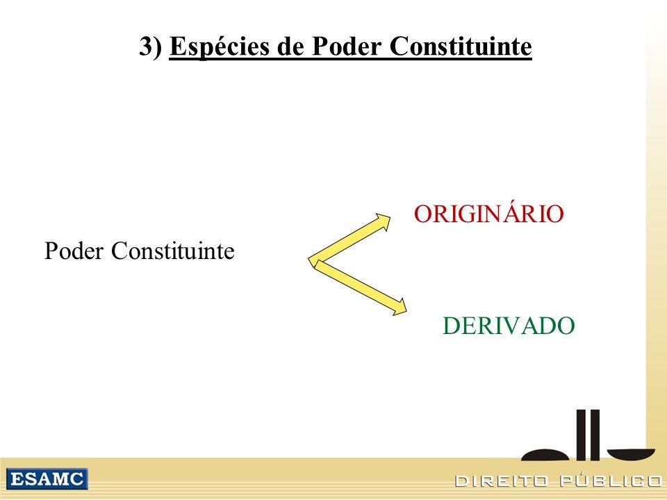 3) Espécies de Poder Constituinte ORIGINÁRIO Poder Constituinte DERIVADO