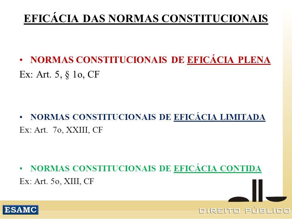 EFICÁCIA DAS NORMAS CONSTITUCIONAIS NORMAS CONSTITUCIONAIS DE EFICÁCIA PLENA Ex: Art.