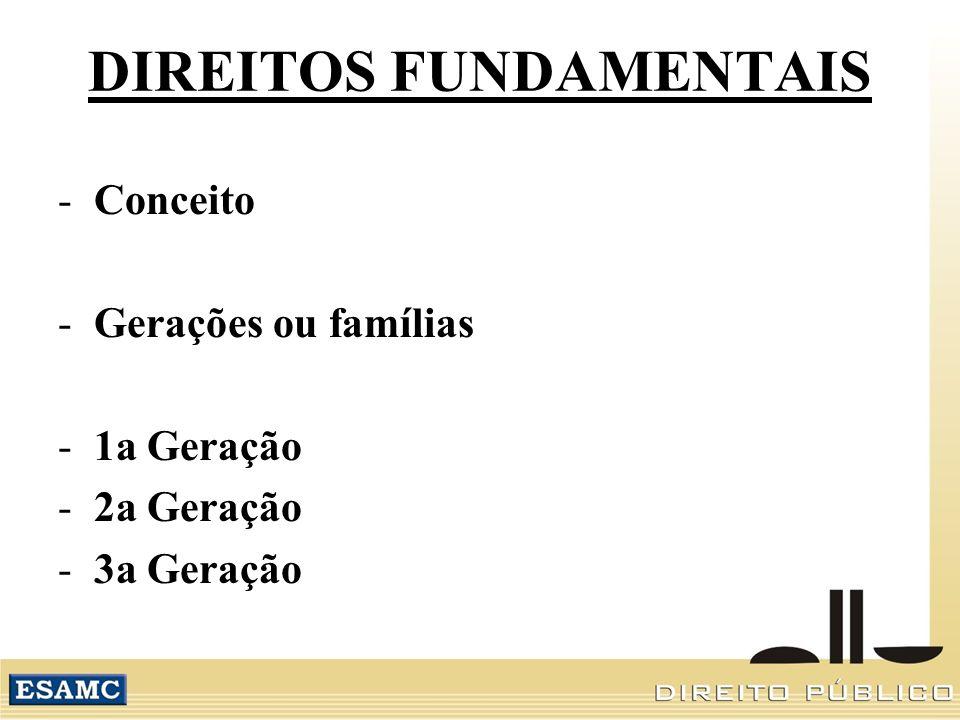 DIREITOS FUNDAMENTAIS -Conceito -Gerações ou famílias -1a Geração -2a Geração -3a Geração