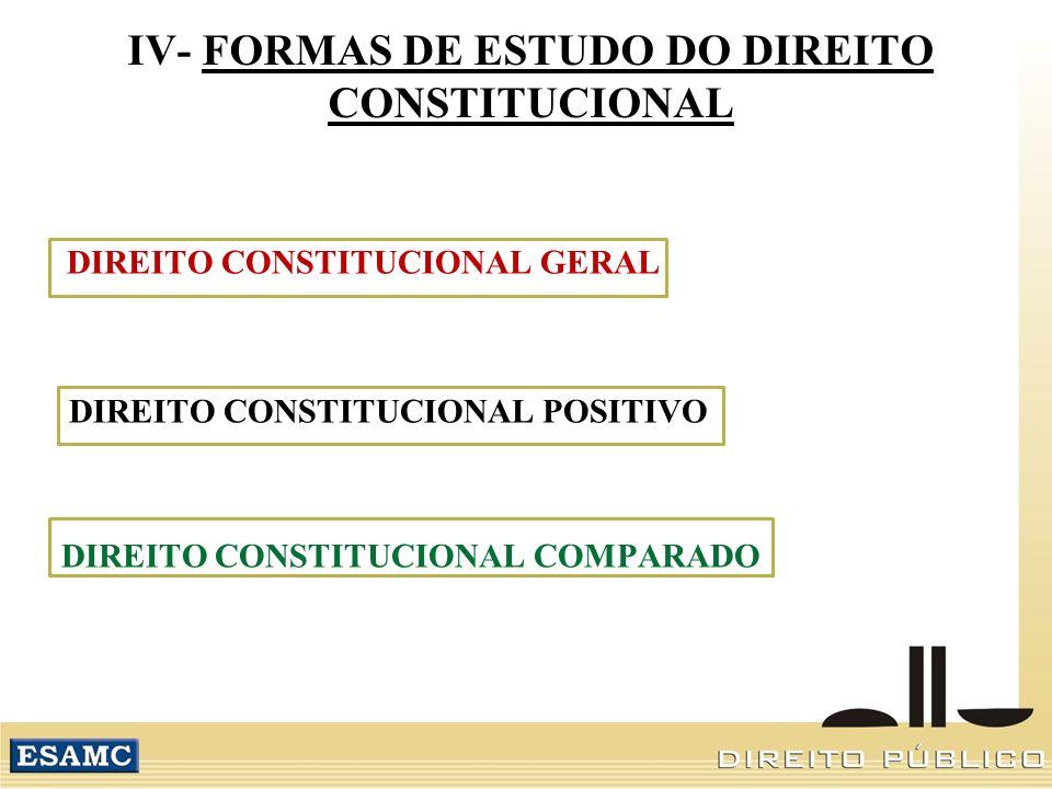 IV- FORMAS DE ESTUDO DO DIREITO CONSTITUCIONAL DIREITO CONSTITUCIONAL GERAL DIREITO CONSTITUCIONAL POSITIVO DIREITO CONSTITUCIONAL COMPARADO