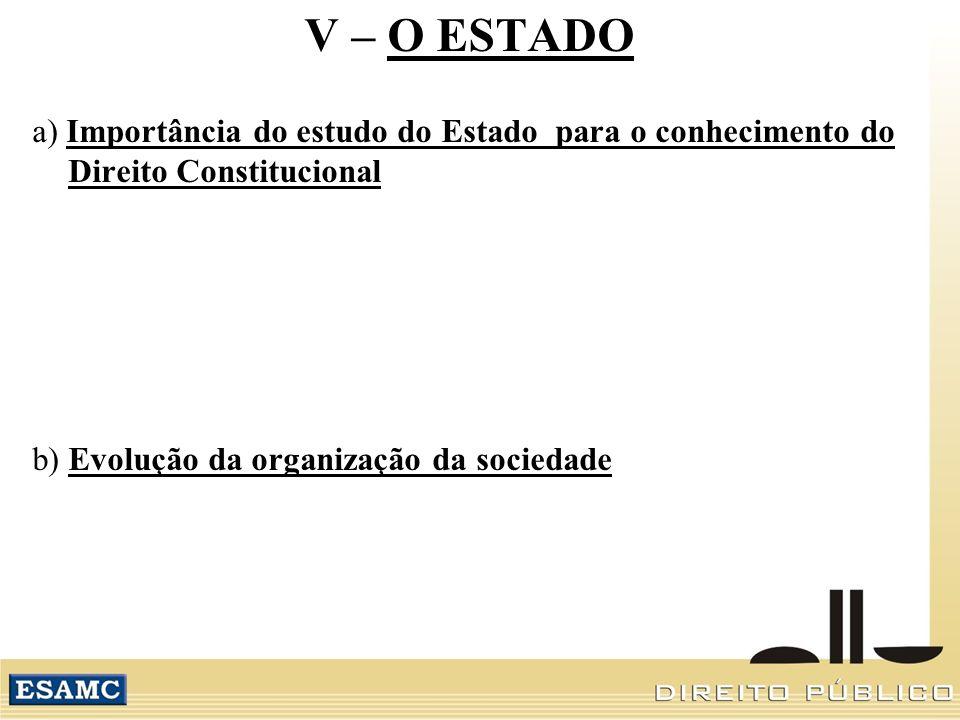 V – O ESTADO a) Importância do estudo do Estado para o conhecimento do Direito Constitucional b) Evolução da organização da sociedade