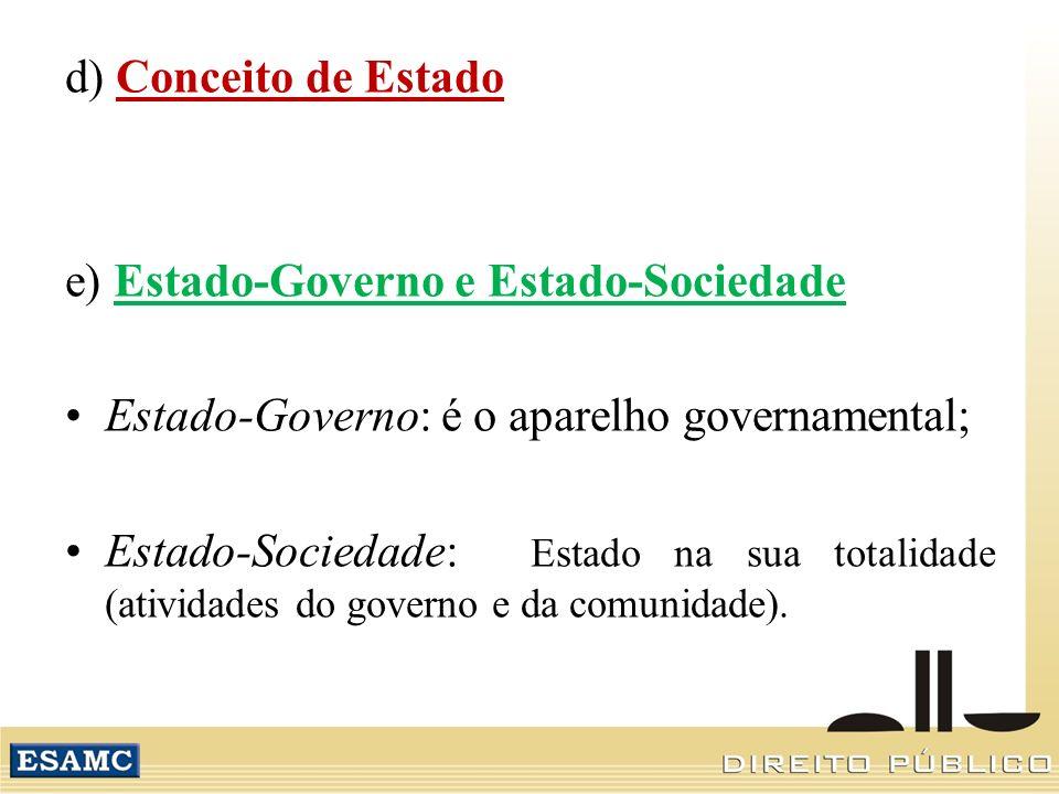 d) Conceito de Estado e) Estado-Governo e Estado-Sociedade Estado-Governo: é o aparelho governamental; Estado-Sociedade: Estado na sua totalidade (atividades do governo e da comunidade).