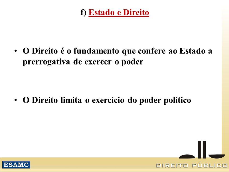f) Estado e Direito O Direito é o fundamento que confere ao Estado a prerrogativa de exercer o poder O Direito limita o exercício do poder político