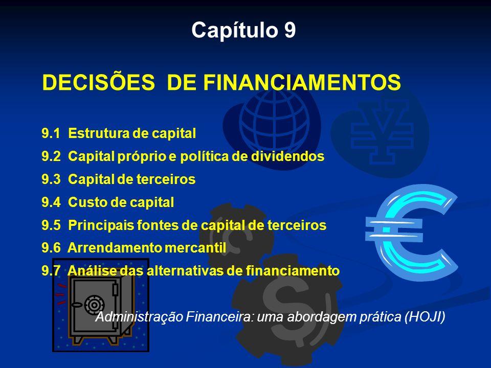 9.5 Principais Fontes de Capital de Terceiros Empréstimos e financiamentos em moeda nacional Os empréstimos e financiamentos em moeda nacional mais comuns são: Empréstimos para capital de giro; Desconto de títulos; Hot money; Conta garantida; Factoring; Debêntures; Recursos do BNDES.