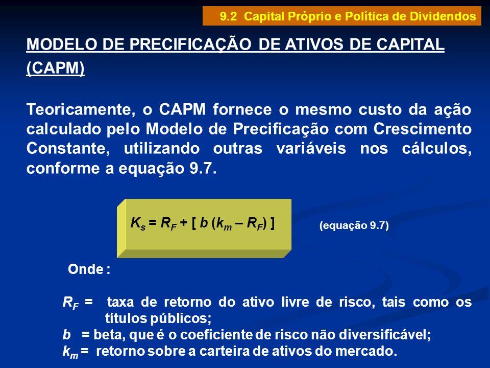 MODELO DE PRECIFICAÇÃO DE ATIVOS DE CAPITAL (CAPM) Teoricamente, o CAPM fornece o mesmo custo da ação calculado pelo Modelo de Precificação com Cresci