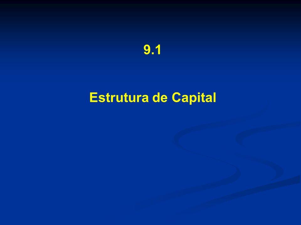 9.1 Estrutura de Capital Conceitos de capital Figura 9.1 Estrutura de capital Capital de Terceiros Capital Permanente e de Longo Prazo Capital Próprio Capital de Curto Prazo O capital de uma empresa está todo investido no Ativo, para gerar retornos.