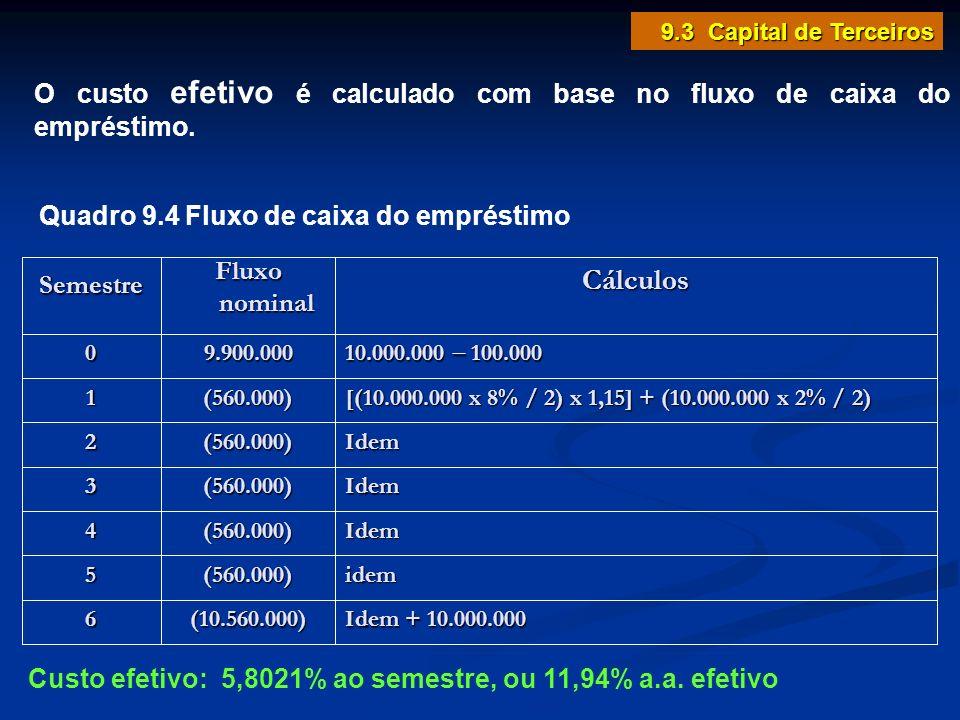Cálculos Fluxo nominal Semestre 10.000.000 100.000 9.900.0000 [(10.000.000 x 8% / 2) x 1,15] + (10.000.000 x 2% / 2) (560.000)1 Idem(560.000)2 Idem(56