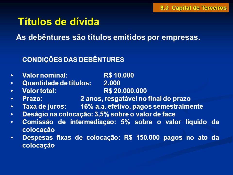 Títulos de dívida As debêntures são títulos emitidos por empresas. CONDIÇÕES DAS DEBÊNTURES Valor nominal:R$ 10.000 Quantidade de títulos: 2.000 Valor