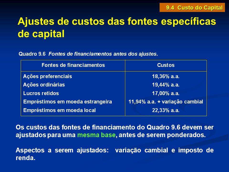 Ajustes de custos das fontes específicas de capital 9.4 Custo do Capital Os custos das fontes de financiamento do Quadro 9.6 devem ser ajustados para