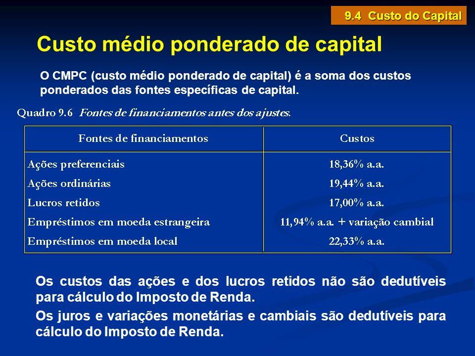 Custo médio ponderado de capital 9.4 Custo do Capital O CMPC (custo médio ponderado de capital) é a soma dos custos ponderados das fontes específicas