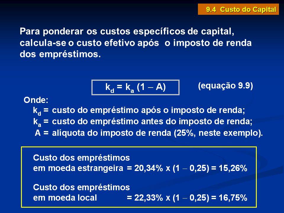 Para ponderar os custos específicos de capital, calcula-se o custo efetivo após o imposto de renda dos empréstimos. 9.4 Custo do Capital