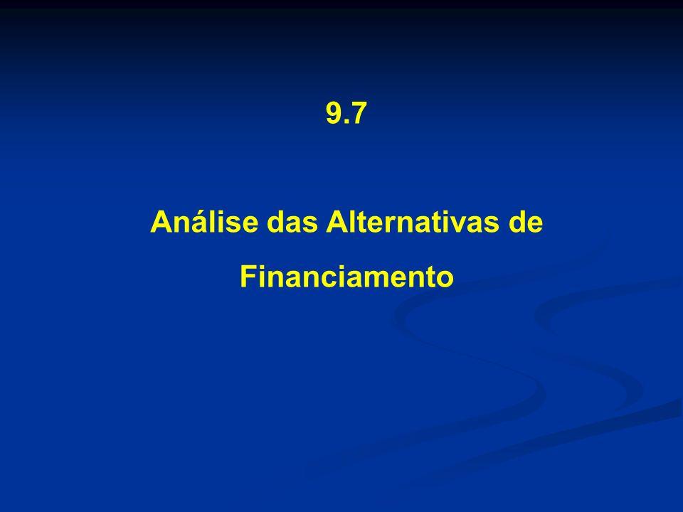 9.7 Análise das Alternativas de Financiamento