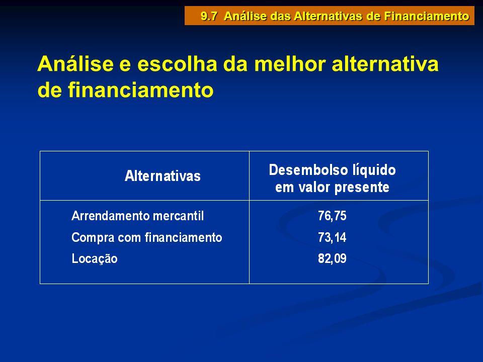 Análise e escolha da melhor alternativa de financiamento 9.7 Análise das Alternativas de Financiamento