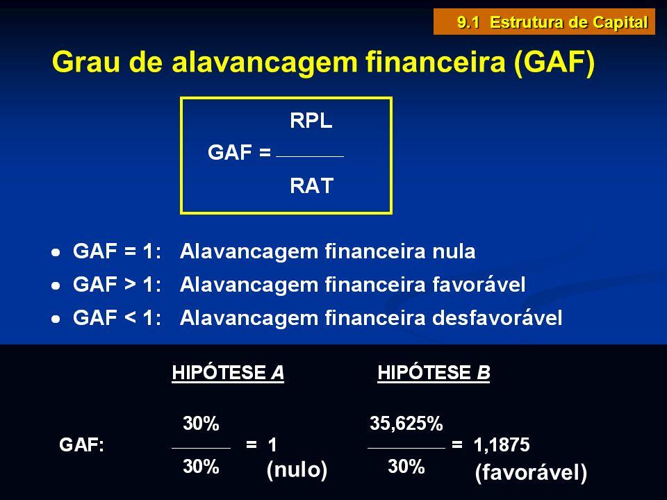 Grau de alavancagem financeira (GAF) 9.1 Estrutura de Capital (nulo) (favorável)