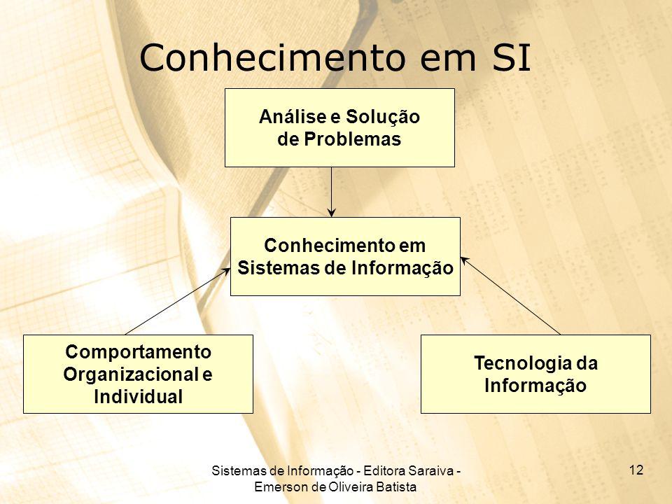Sistemas de Informação - Editora Saraiva - Emerson de Oliveira Batista 12 Conhecimento em SI Conhecimento em Sistemas de Informação Tecnologia da Info