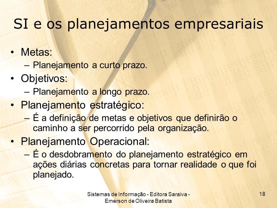 Sistemas de Informação - Editora Saraiva - Emerson de Oliveira Batista 18 SI e os planejamentos empresariais Metas: –Planejamento a curto prazo. Objet