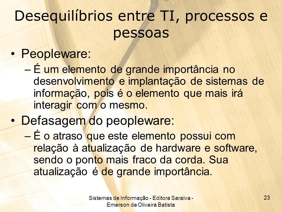 Sistemas de Informação - Editora Saraiva - Emerson de Oliveira Batista 23 Desequilíbrios entre TI, processos e pessoas Peopleware: –É um elemento de g