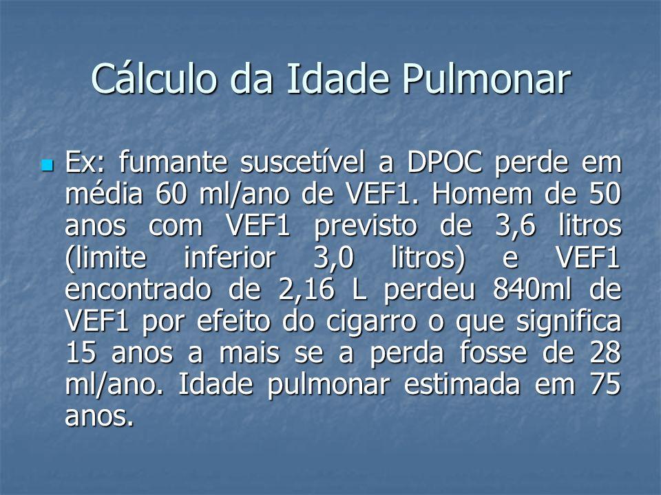 Cálculo da Idade Pulmonar Ex: fumante suscetível a DPOC perde em média 60 ml/ano de VEF1. Homem de 50 anos com VEF1 previsto de 3,6 litros (limite inf