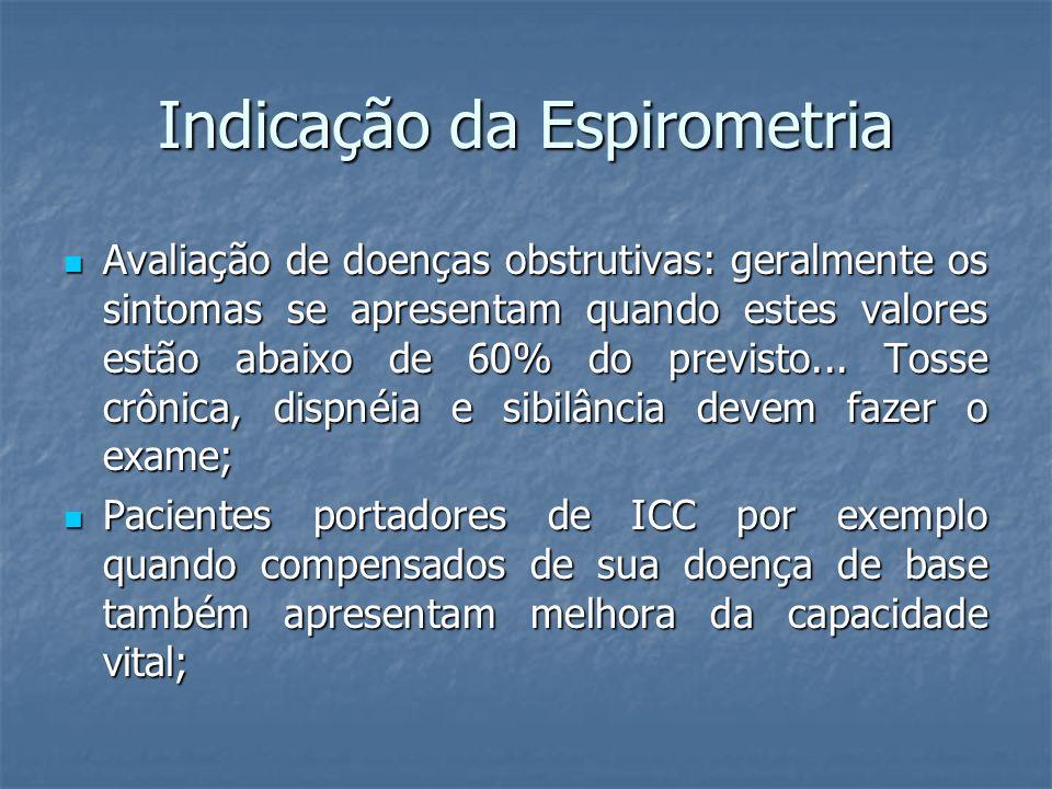 Indicação da Espirometria Avaliação de doenças obstrutivas: geralmente os sintomas se apresentam quando estes valores estão abaixo de 60% do previsto.