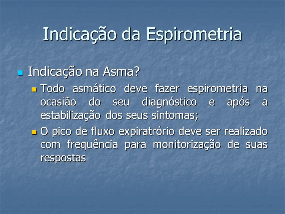 Indicação da Espirometria Indicação na Asma? Indicação na Asma? Todo asmático deve fazer espirometria na ocasião do seu diagnóstico e após a estabiliz